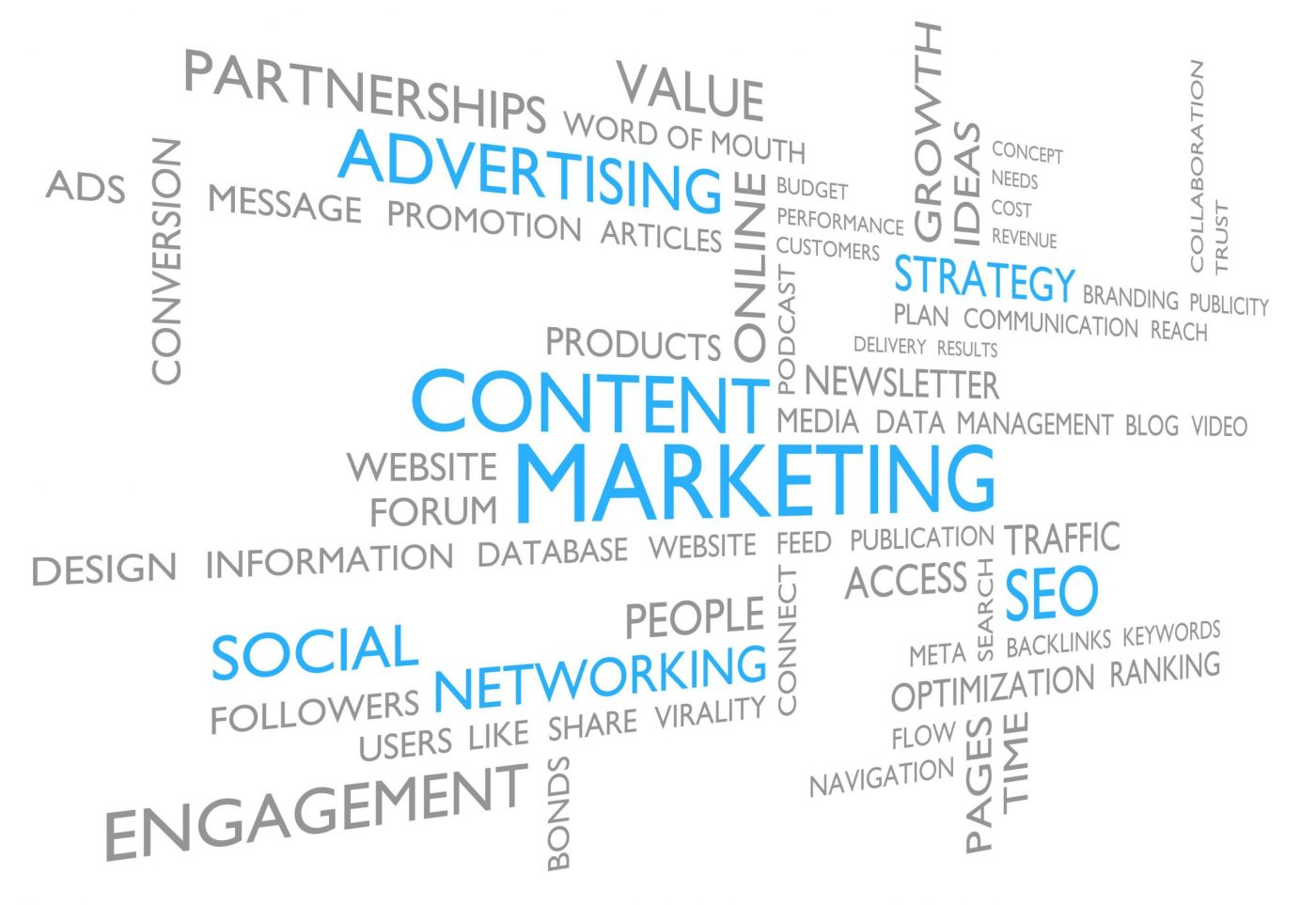 How Content Marketing and SEO Relate in 2017