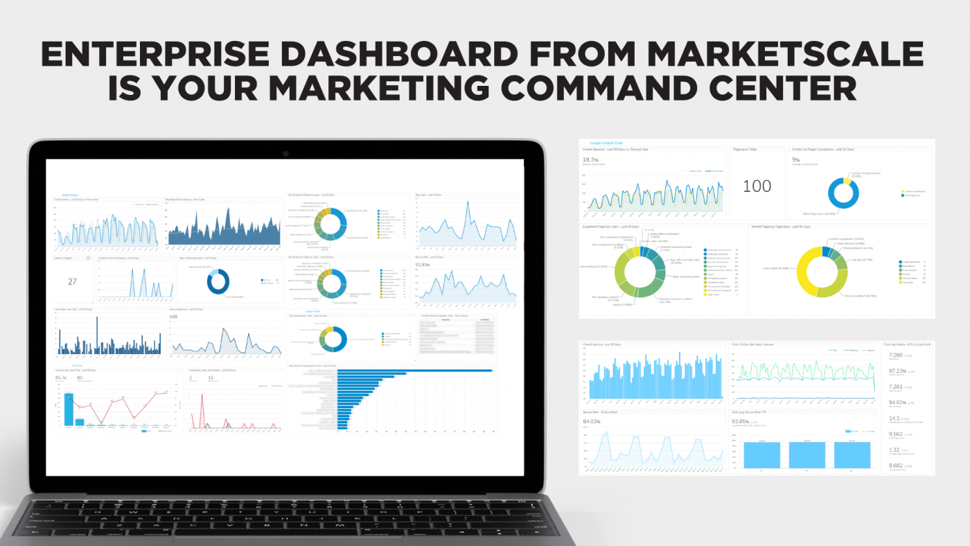 Enterprise Dashboard from MarketScale is Your Marketing Command Center