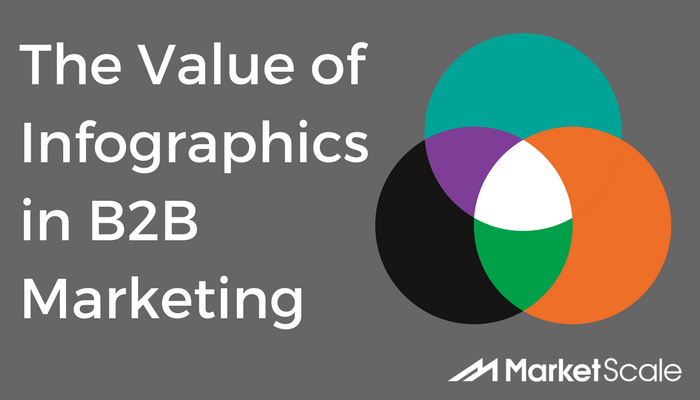 The Value of Infographics in B2B Marketing